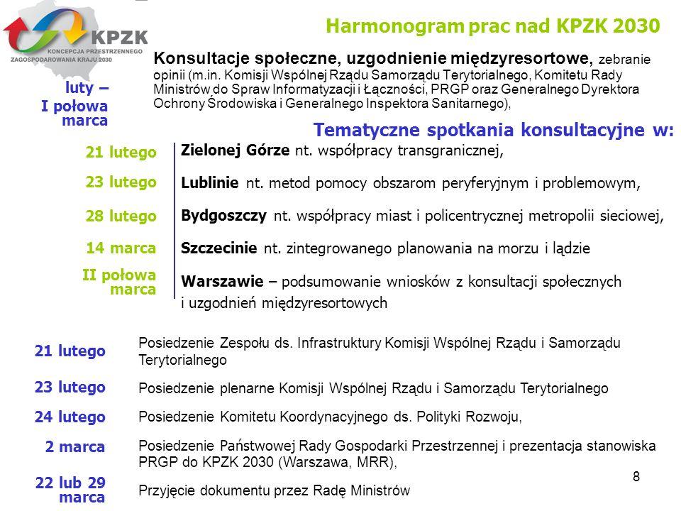 Harmonogram prac nad KPZK 2030