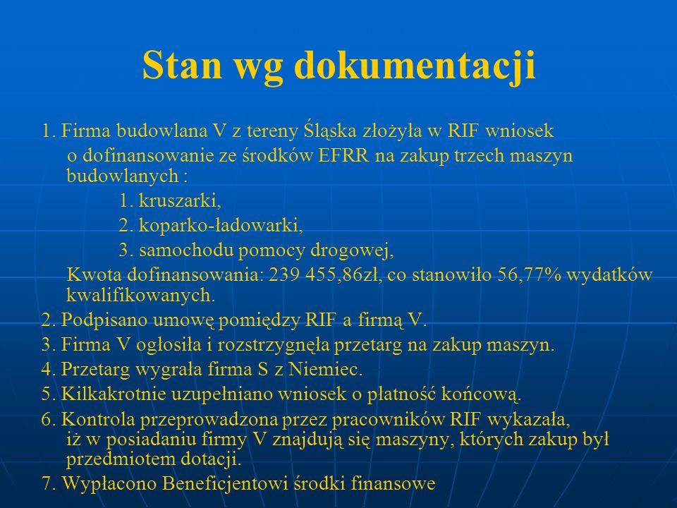 Stan wg dokumentacji1. Firma budowlana V z tereny Śląska złożyła w RIF wniosek.
