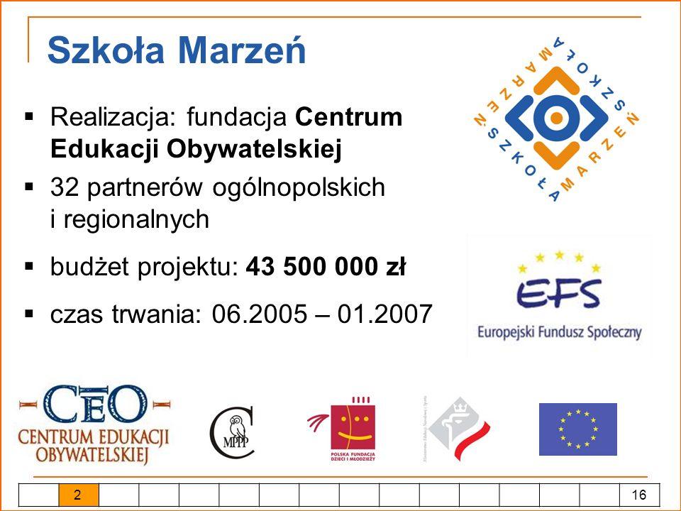 Szkoła Marzeń Realizacja: fundacja Centrum Edukacji Obywatelskiej