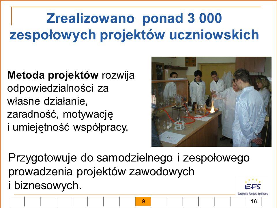 Zrealizowano ponad 3 000 zespołowych projektów uczniowskich