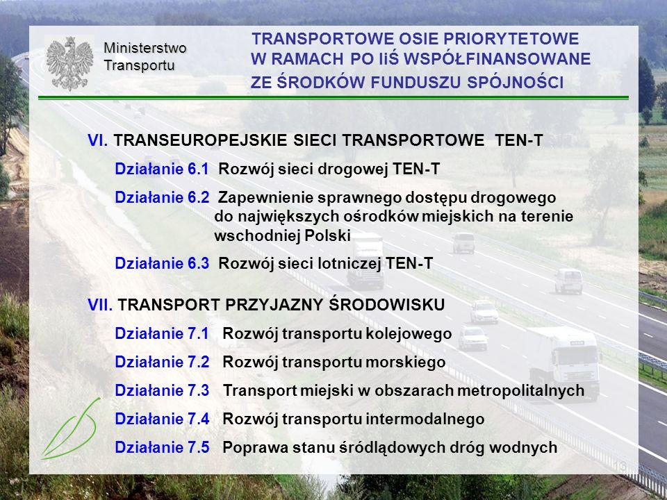VI. TRANSEUROPEJSKIE SIECI TRANSPORTOWE TEN-T