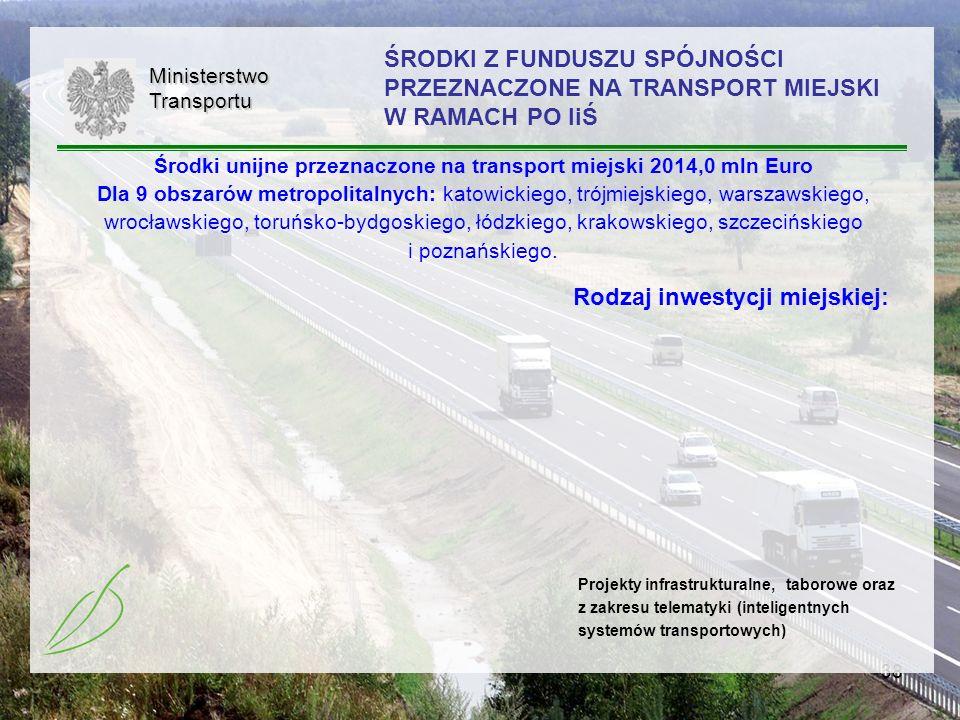 Środki unijne przeznaczone na transport miejski 2014,0 mln Euro