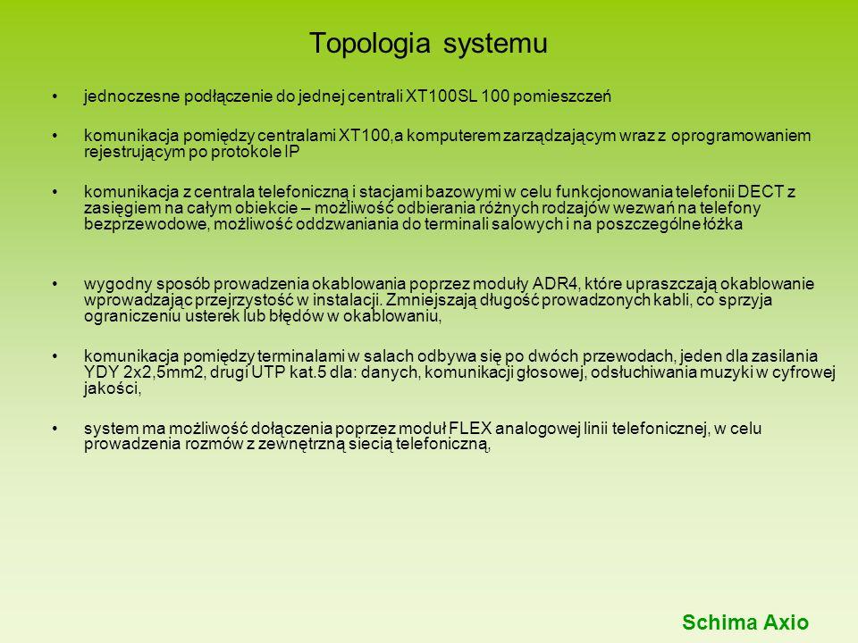 Topologia systemu Schima Axio