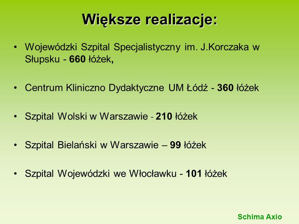 Większe realizacje: Wojewódzki Szpital Specjalistyczny im. J.Korczaka w Słupsku - 660 łóżek, Centrum Kliniczno Dydaktyczne UM Łódź - 360 łóżek.