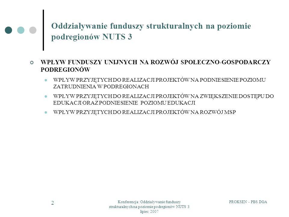 Oddziaływanie funduszy strukturalnych na poziomie podregionów NUTS 3