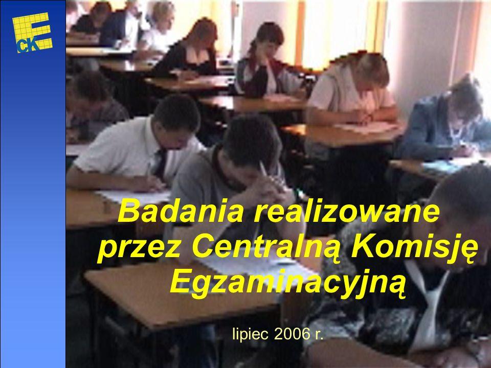 Badania realizowane przez Centralną Komisję Egzaminacyjną