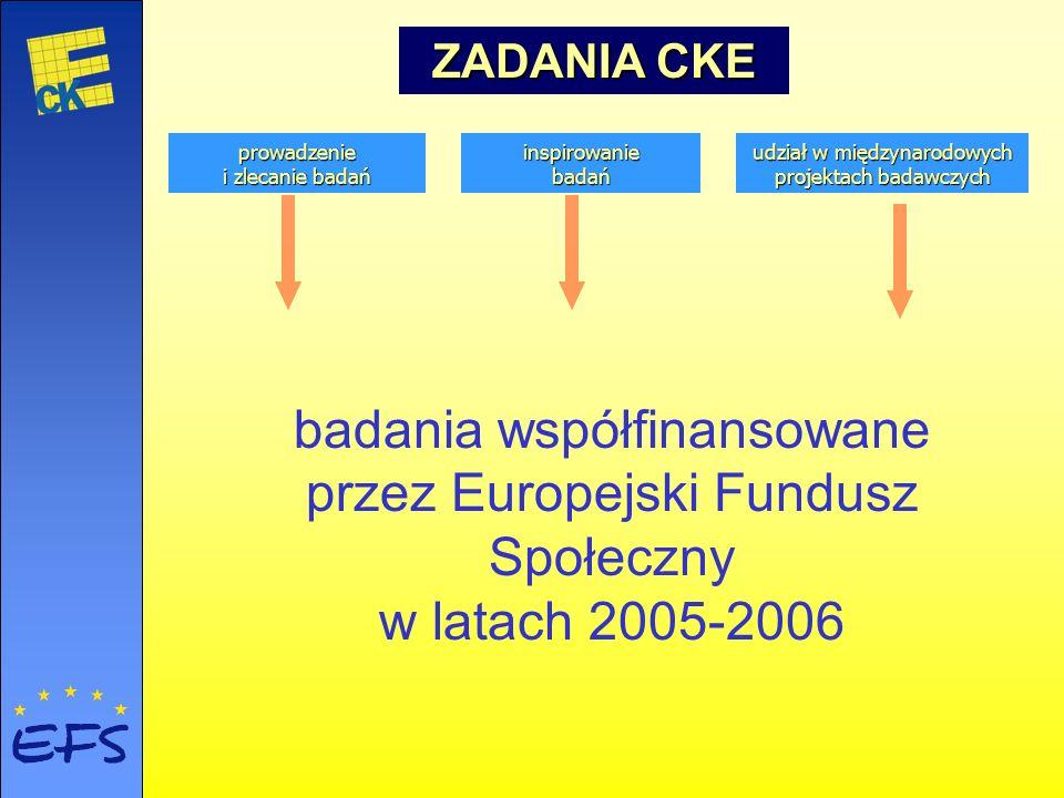 badania współfinansowane przez Europejski Fundusz Społeczny