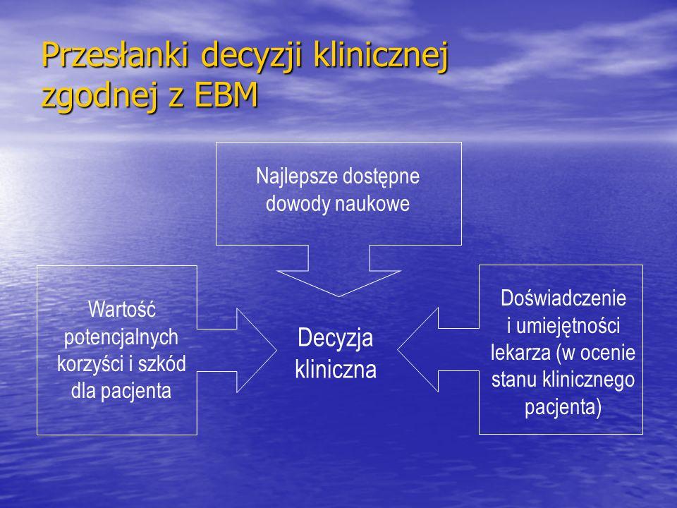 Przesłanki decyzji klinicznej zgodnej z EBM