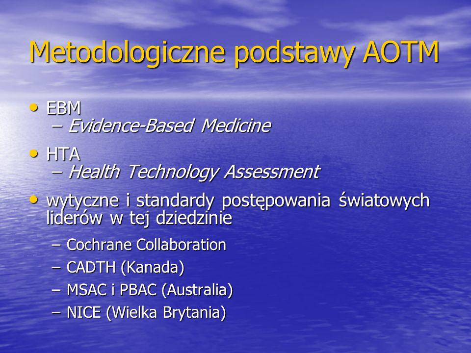Metodologiczne podstawy AOTM
