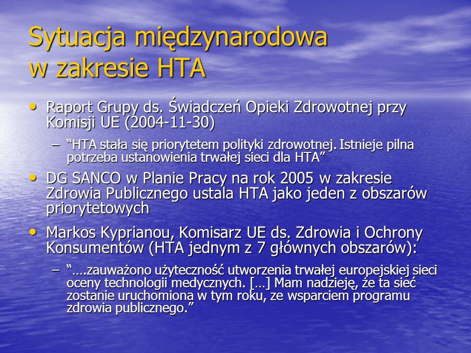 Sytuacja międzynarodowa w zakresie HTA