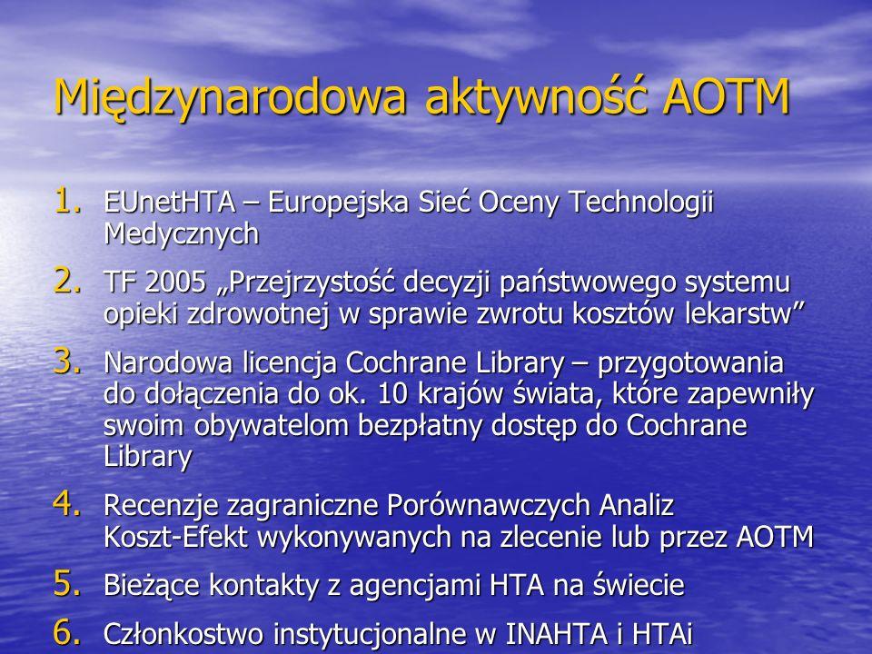 Międzynarodowa aktywność AOTM
