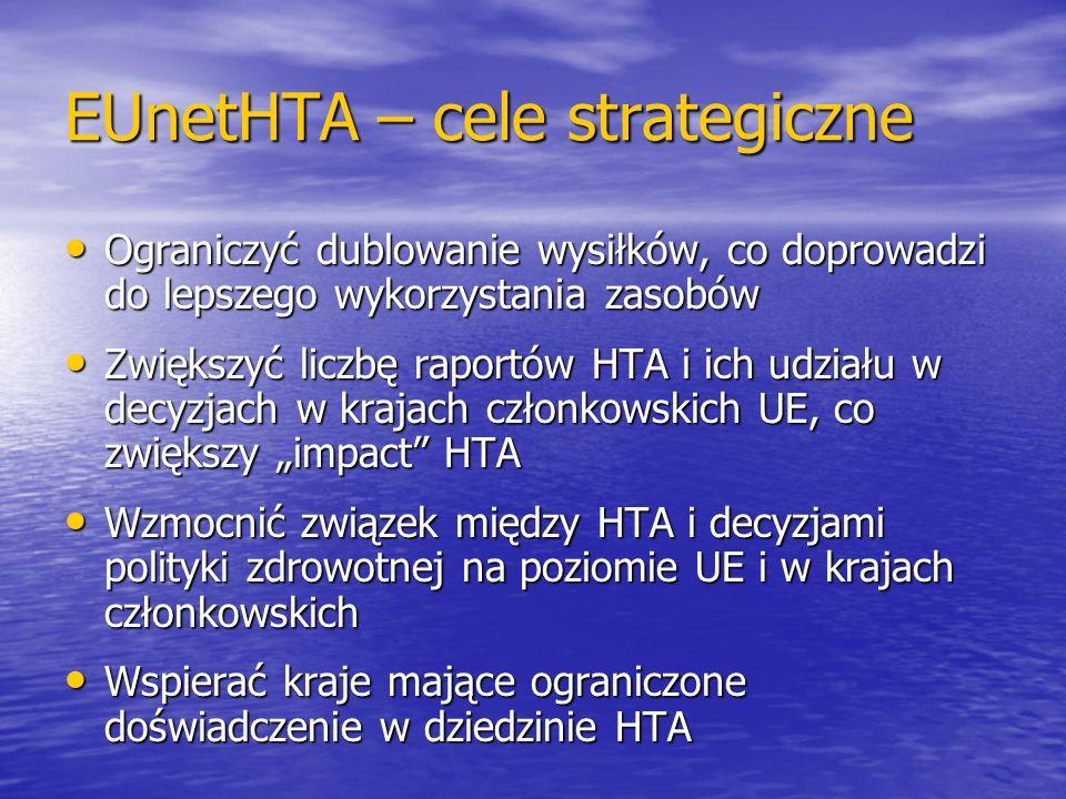 EUnetHTA – cele strategiczne