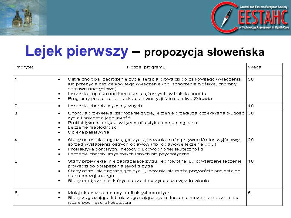 Lejek pierwszy – propozycja słoweńska
