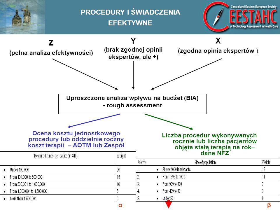 Z (pełna analiza efektywności)