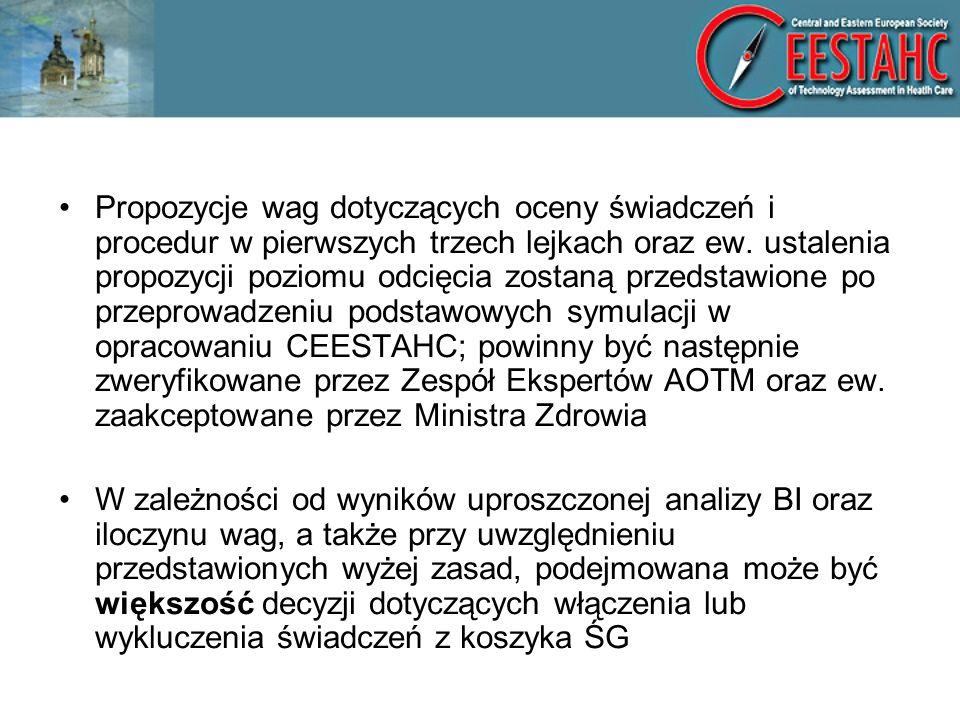 Propozycje wag dotyczących oceny świadczeń i procedur w pierwszych trzech lejkach oraz ew. ustalenia propozycji poziomu odcięcia zostaną przedstawione po przeprowadzeniu podstawowych symulacji w opracowaniu CEESTAHC; powinny być następnie zweryfikowane przez Zespół Ekspertów AOTM oraz ew. zaakceptowane przez Ministra Zdrowia