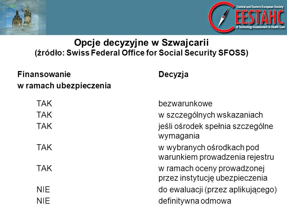 Opcje decyzyjne w Szwajcarii (źródło: Swiss Federal Office for Social Security SFOSS)