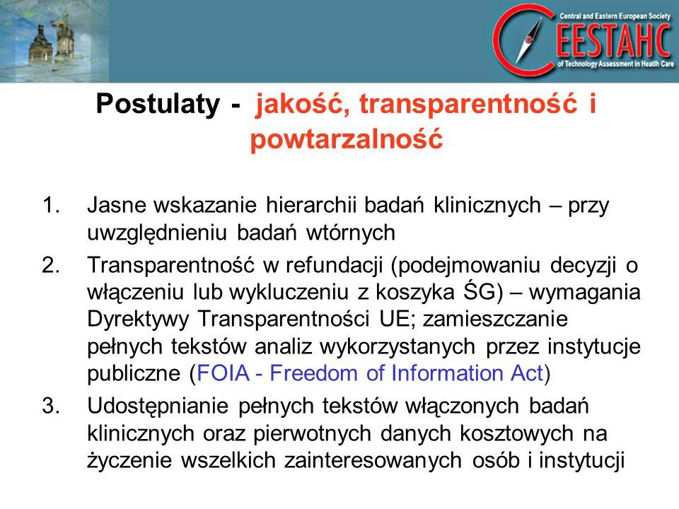 Postulaty - jakość, transparentność i powtarzalność