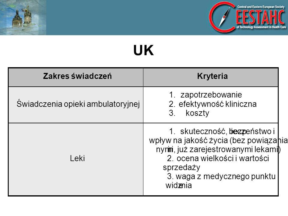 UK Zakres świadczeń Kryteria Świadczenia opieki ambulatoryjnej 1.