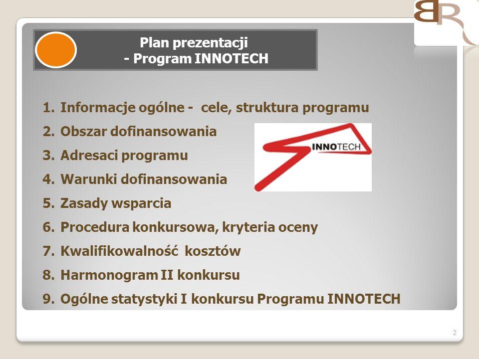 Plan prezentacji - Program INNOTECH