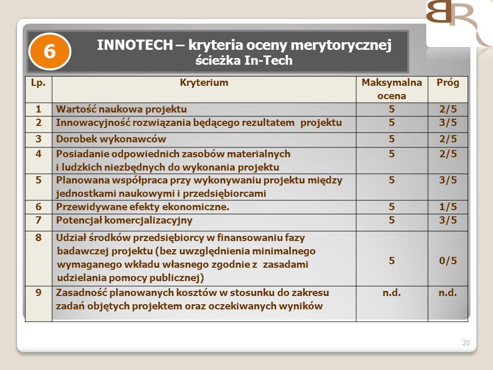 INNOTECH – kryteria oceny merytorycznej