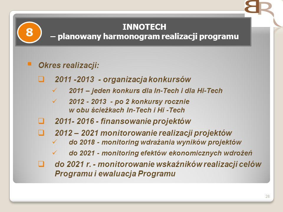 INNOTECH – planowany harmonogram realizacji programu