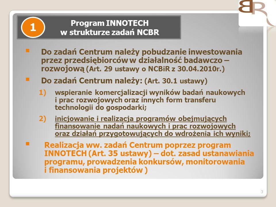 Program INNOTECH w strukturze zadań NCBR