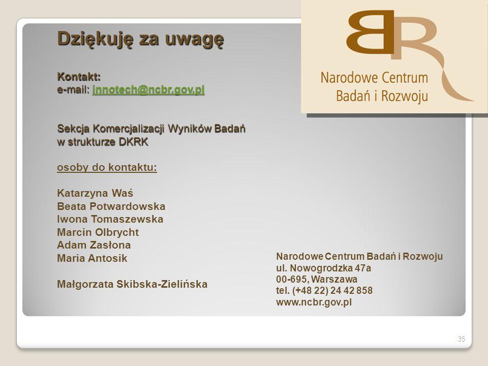 Dziękuję za uwagę Kontakt: e-mail: innotech@ncbr. gov
