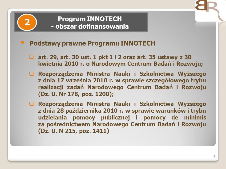 Program INNOTECH - obszar dofinansowania