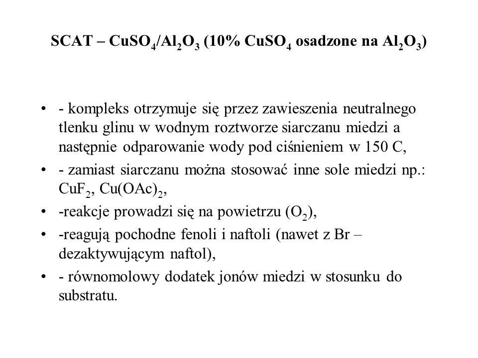 SCAT – CuSO4/Al2O3 (10% CuSO4 osadzone na Al2O3)
