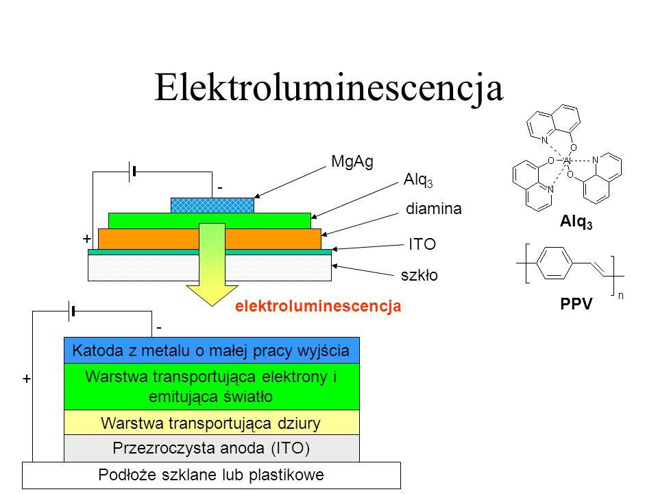 Elektroluminescencja