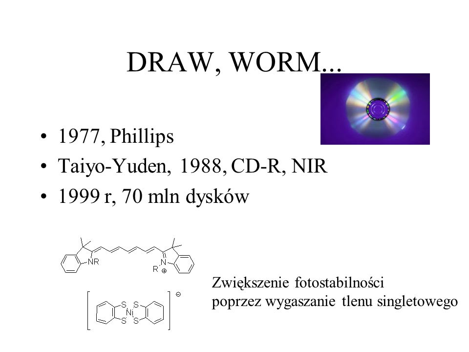 DRAW, WORM , Phillips Taiyo-Yuden, 1988, CD-R, NIR