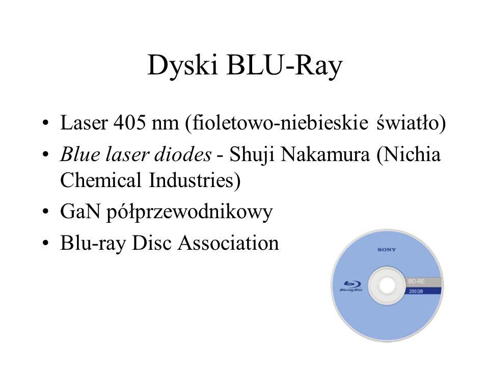 Dyski BLU-Ray Laser 405 nm (fioletowo-niebieskie światło)