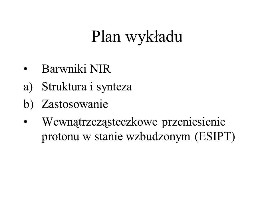 Plan wykładu Barwniki NIR Struktura i synteza Zastosowanie