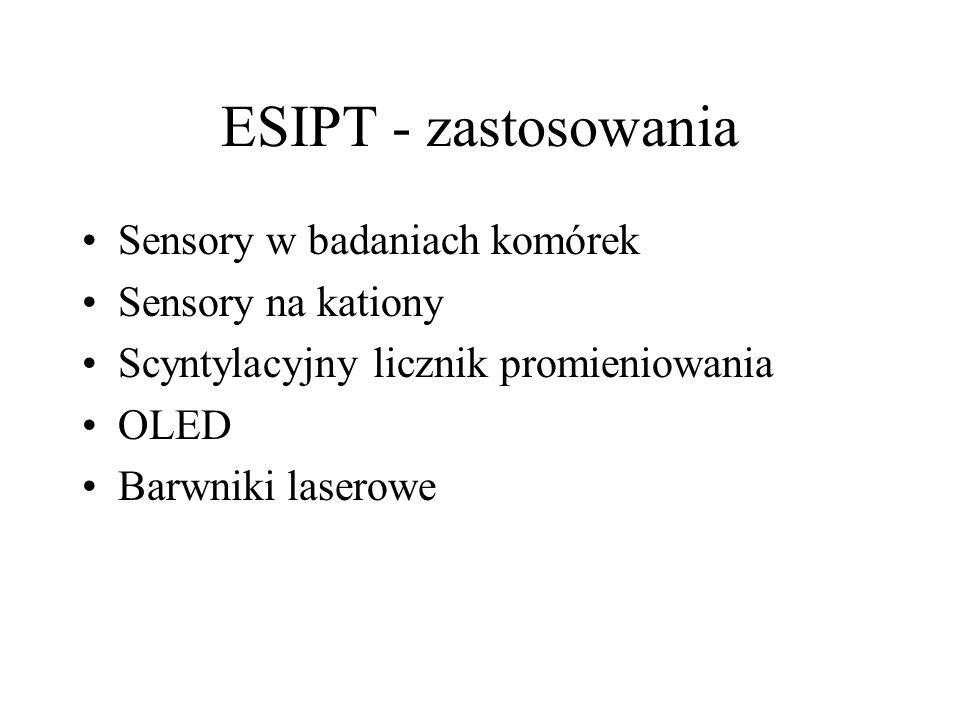 ESIPT - zastosowania Sensory w badaniach komórek Sensory na kationy