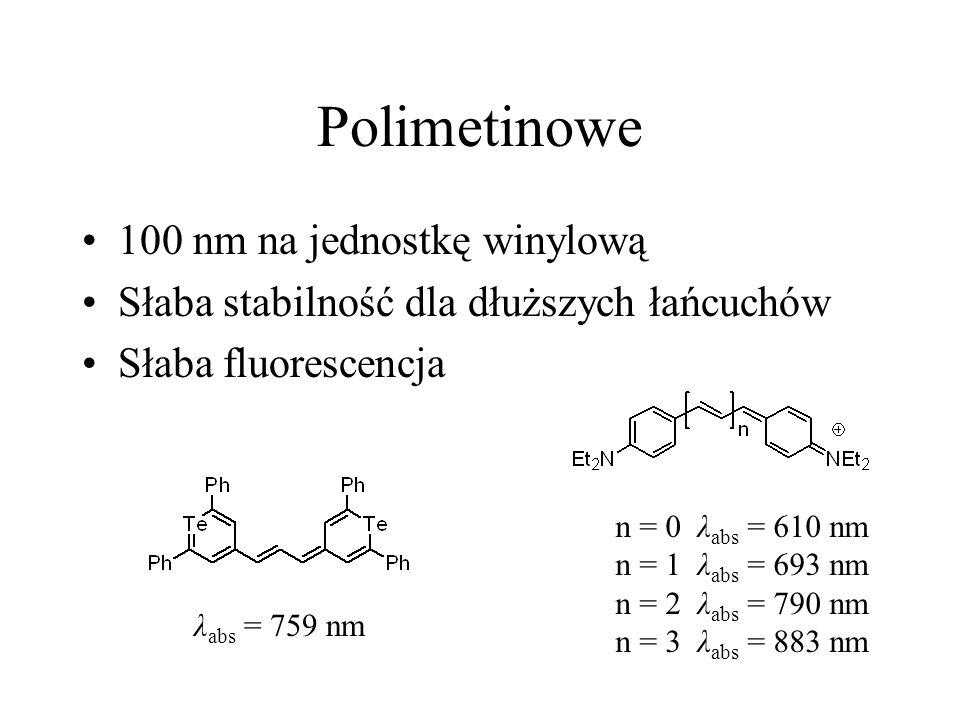 Polimetinowe 100 nm na jednostkę winylową