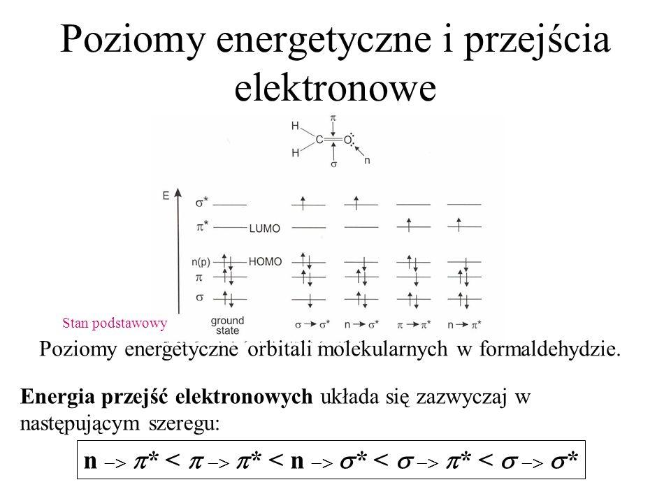 Poziomy energetyczne i przejścia elektronowe