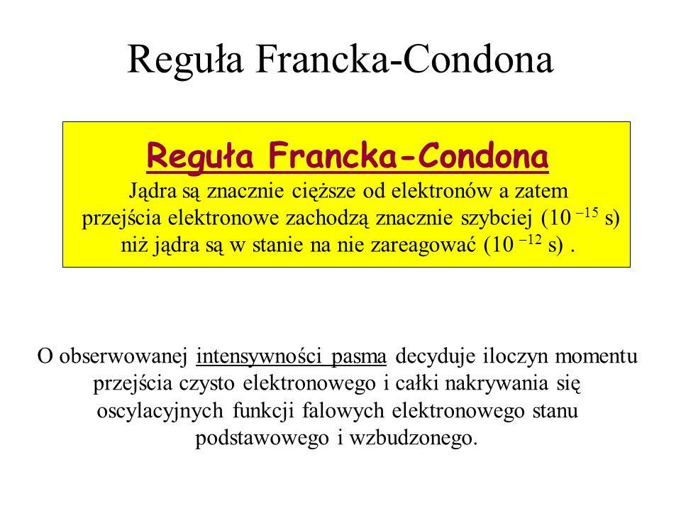 Reguła Francka-Condona