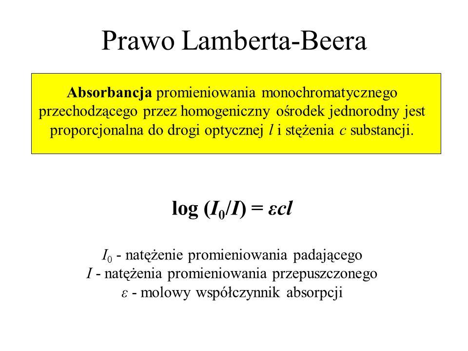 Prawo Lamberta-Beera log (I0/I) = εcl