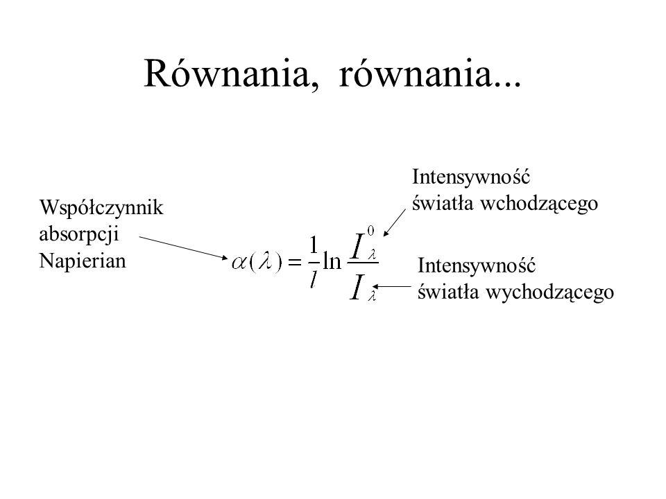 Równania, równania... Intensywność światła wchodzącego Współczynnik