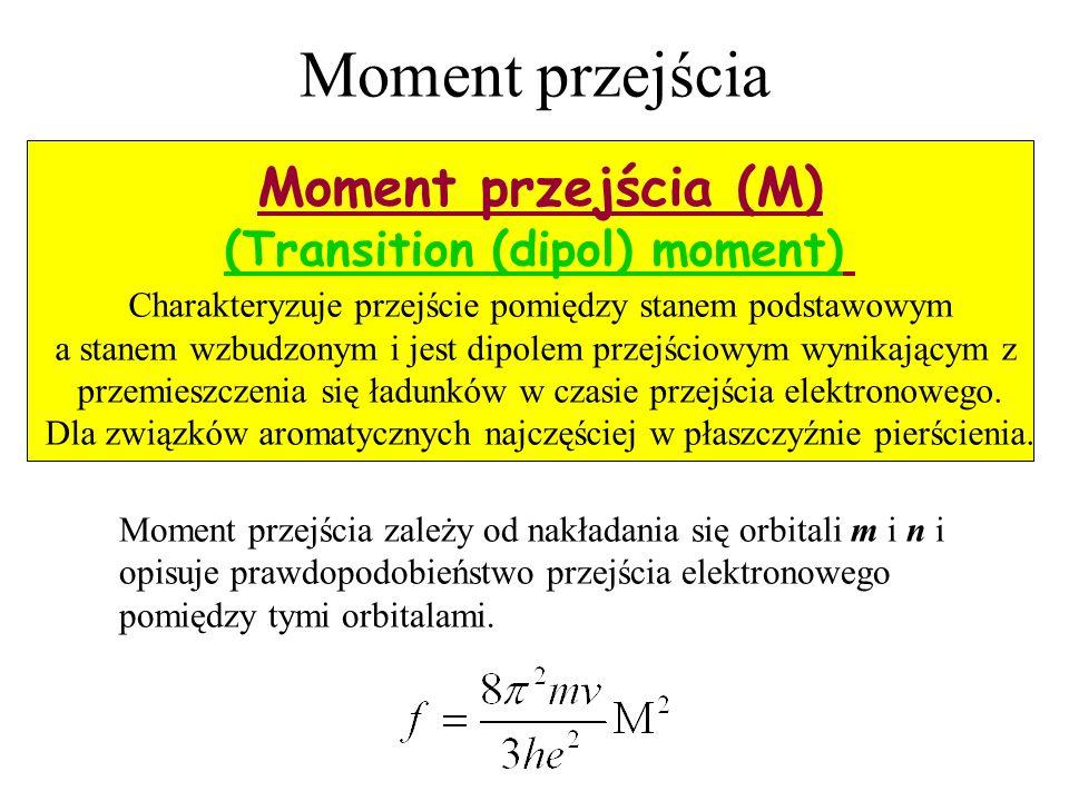 Moment przejścia Moment przejścia (M) (Transition (dipol) moment)