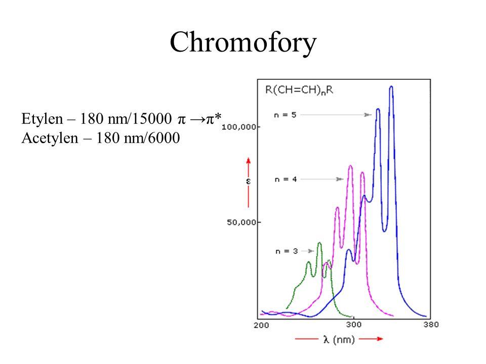 Chromofory Etylen – 180 nm/15000 π →π* Acetylen – 180 nm/6000