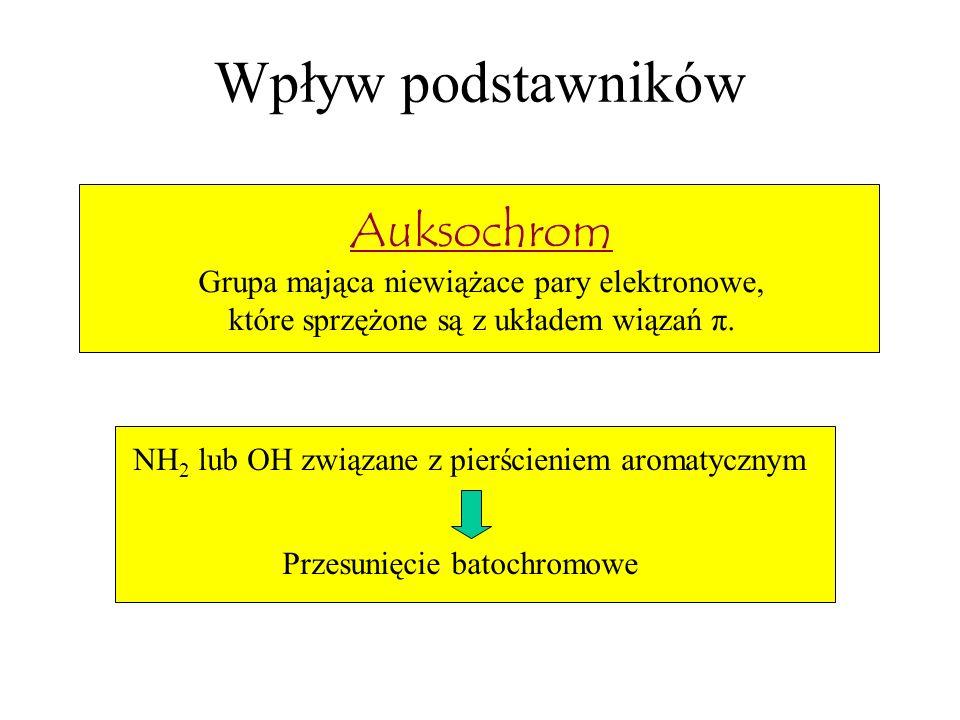 Wpływ podstawników Auksochrom