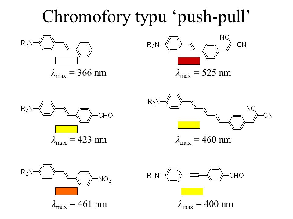 Chromofory typu 'push-pull'