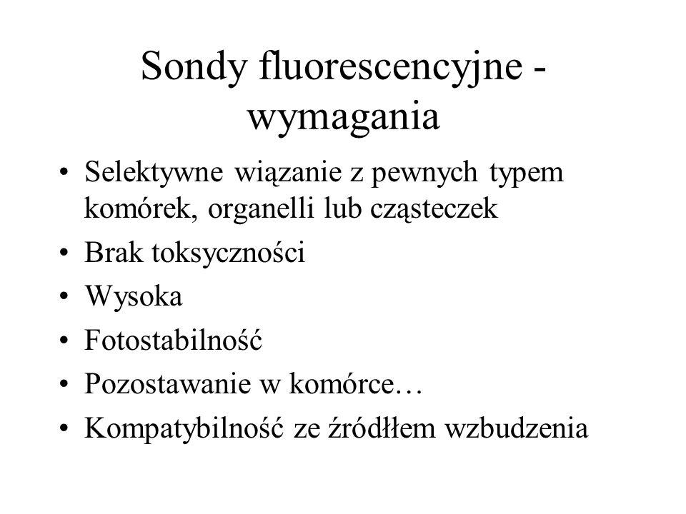 Sondy fluorescencyjne - wymagania