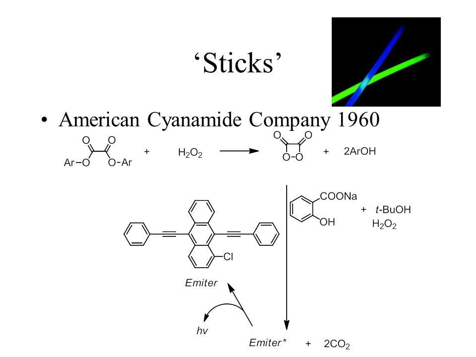 'Sticks' American Cyanamide Company 1960