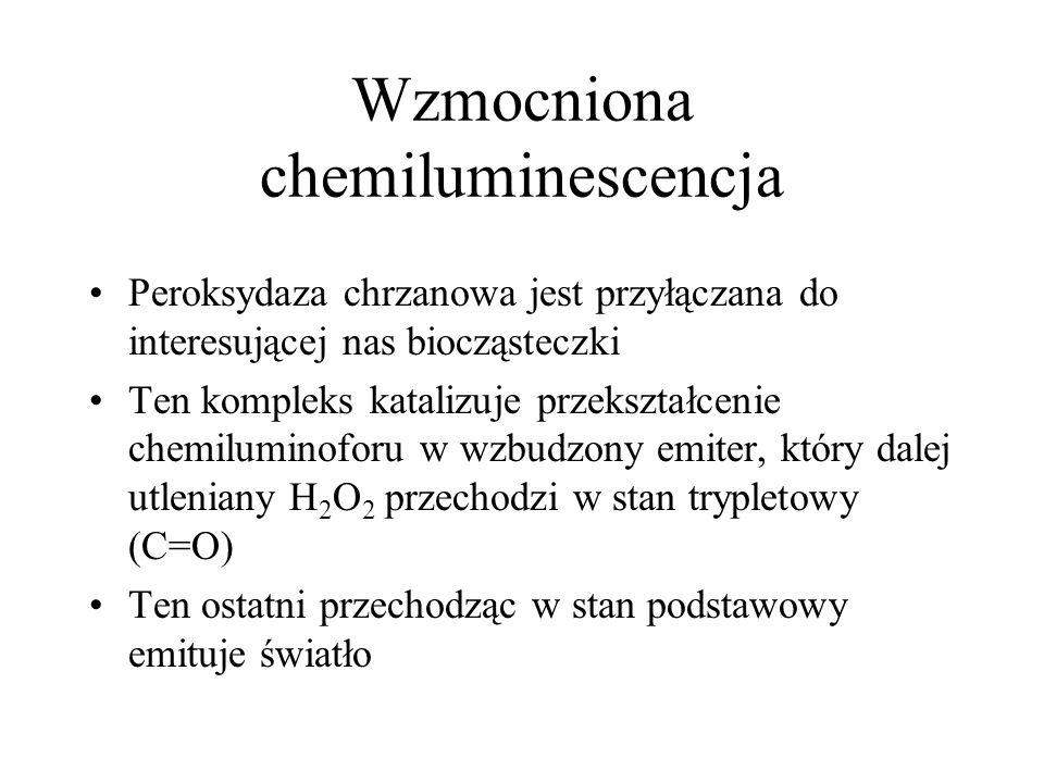 Wzmocniona chemiluminescencja