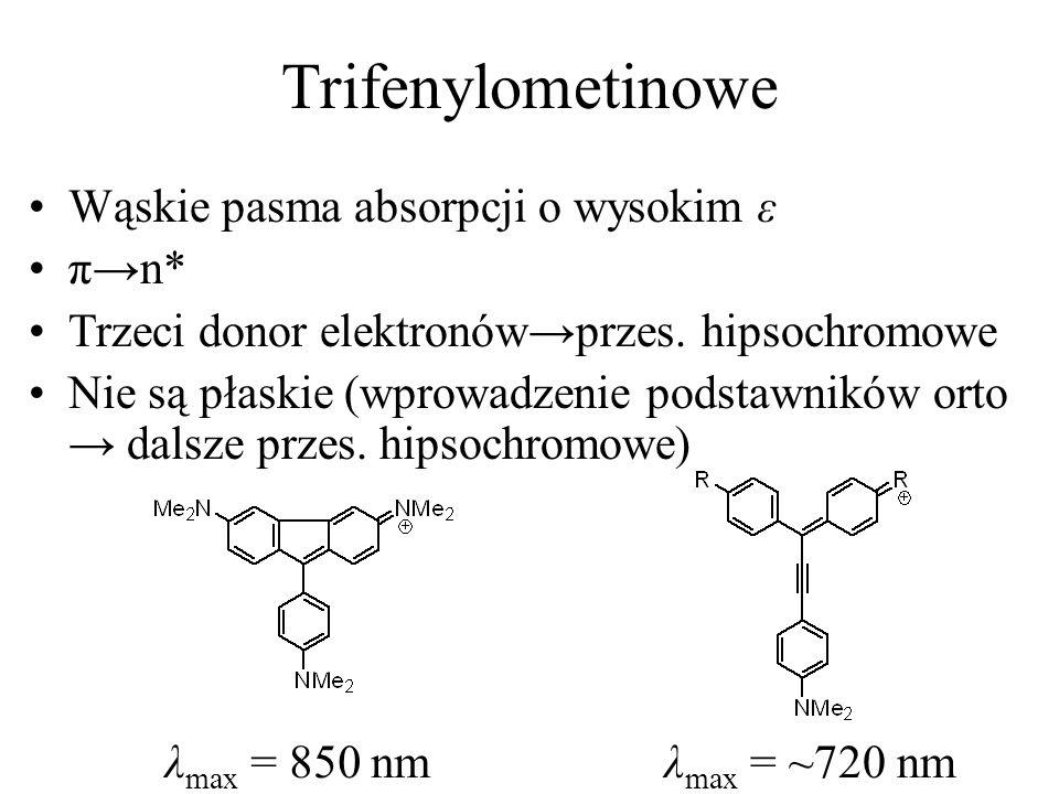 Trifenylometinowe Wąskie pasma absorpcji o wysokim ε π→n*