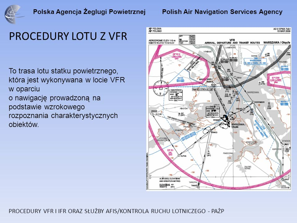 PROCEDURY LOTU Z VFR