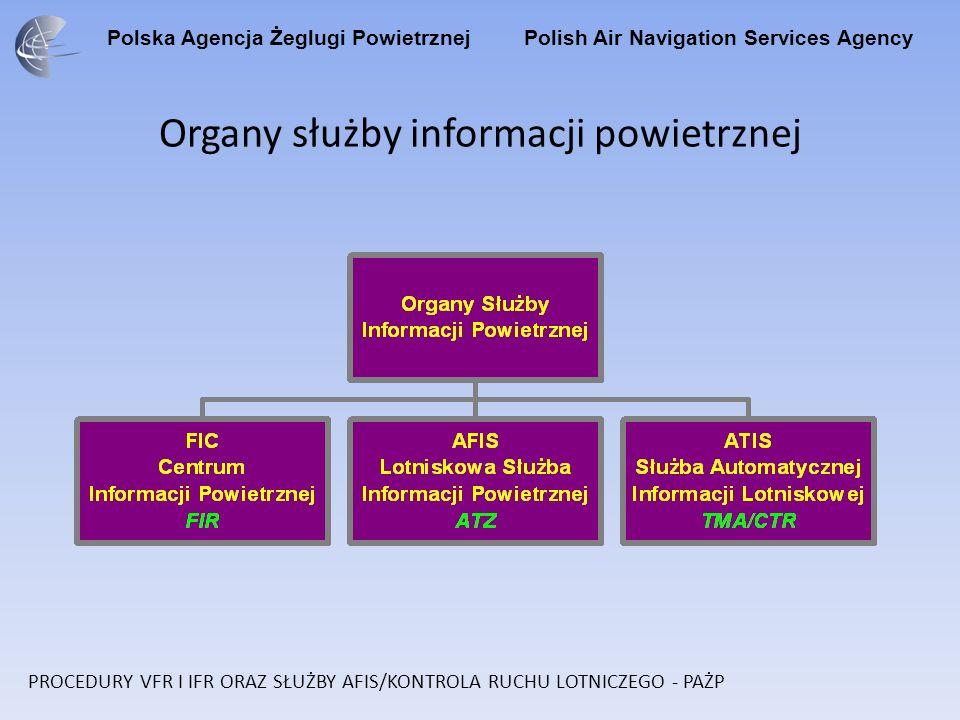 Organy służby informacji powietrznej