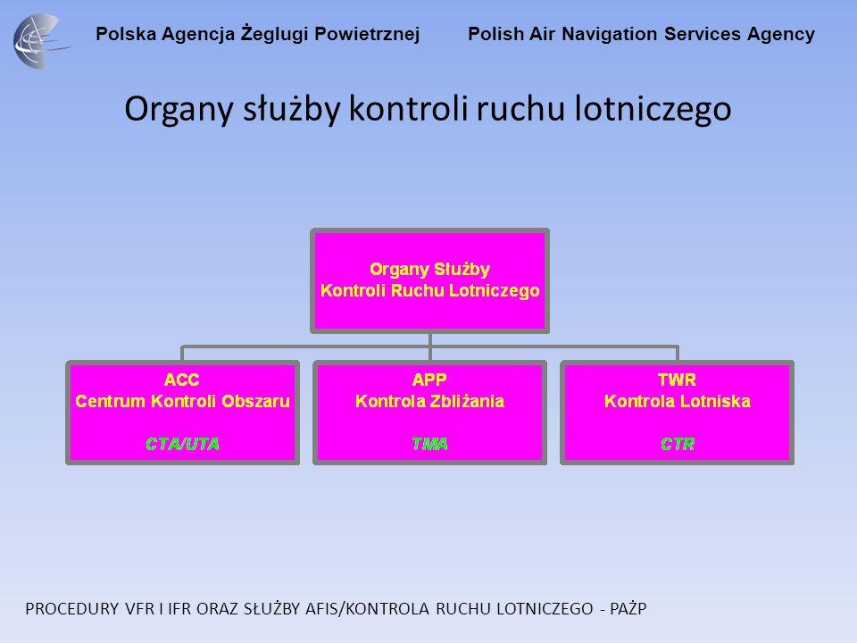Organy służby kontroli ruchu lotniczego